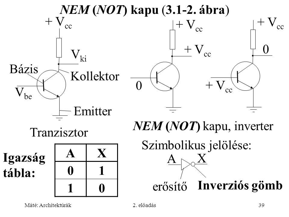 NEM (NOT) kapu, inverter Tranzisztor Szimbolikus jelölése: A X 1