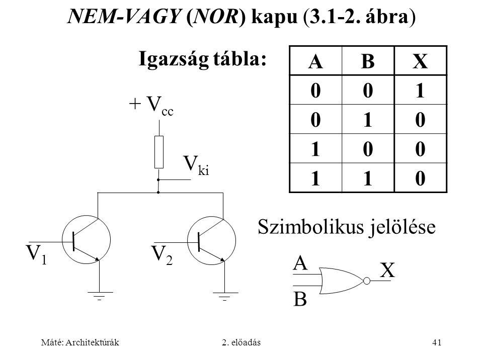 NEM-VAGY (NOR) kapu (3.1-2. ábra)
