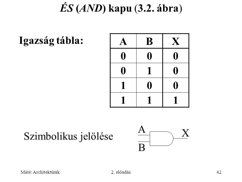 ÉS (AND) kapu (3.2. ábra) Igazság tábla: A B X 1 A B X
