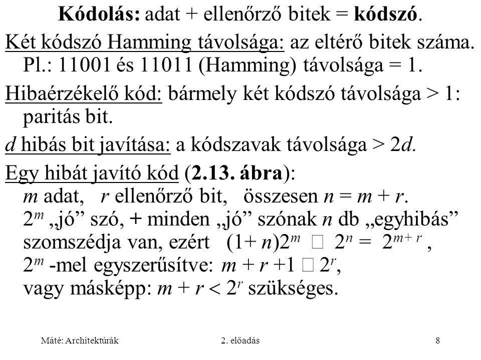 Kódolás: adat + ellenőrző bitek = kódszó.