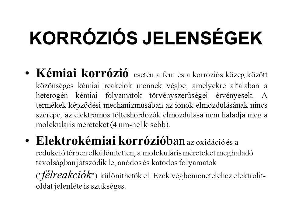 KORRÓZIÓS JELENSÉGEK