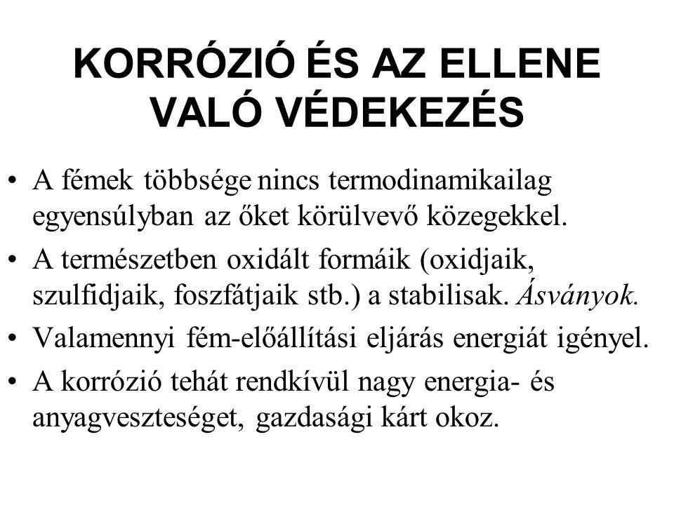 KORRÓZIÓ ÉS AZ ELLENE VALÓ VÉDEKEZÉS