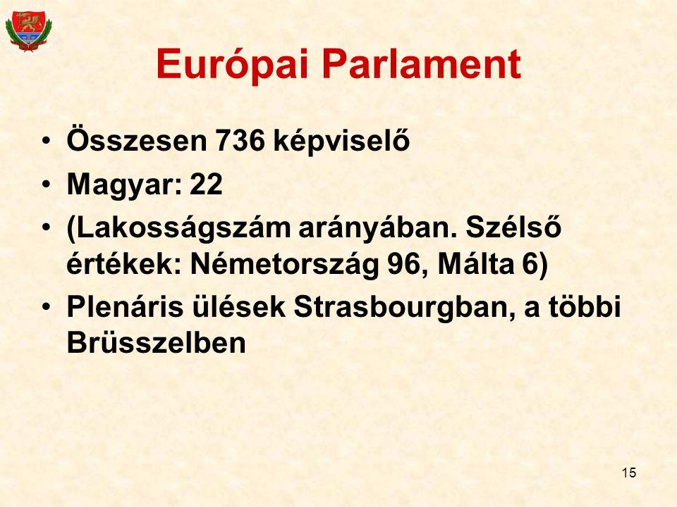 Európai Parlament Összesen 736 képviselő Magyar: 22