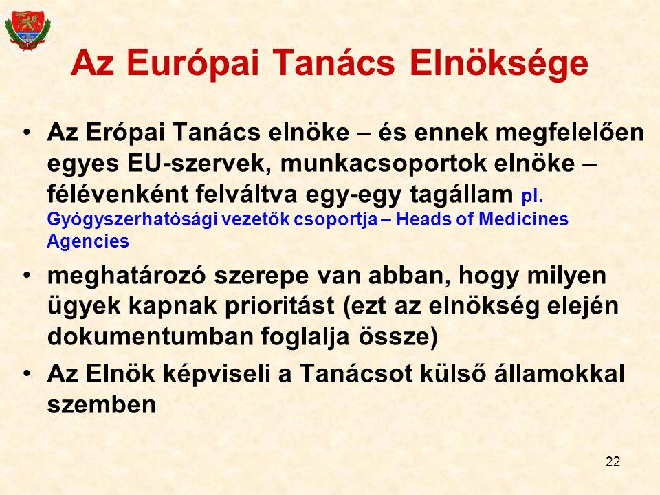 Az Európai Tanács Elnöksége