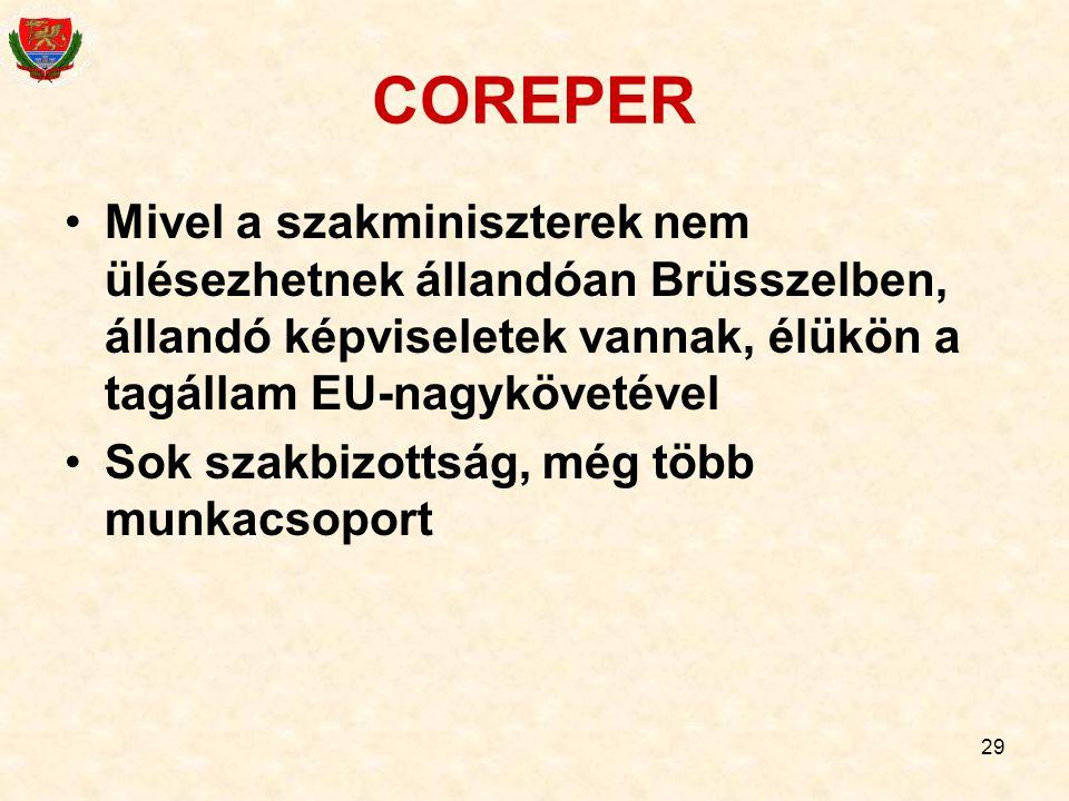 COREPER Mivel a szakminiszterek nem ülésezhetnek állandóan Brüsszelben, állandó képviseletek vannak, élükön a tagállam EU-nagykövetével.