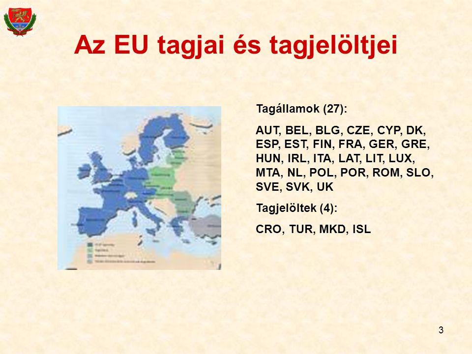 Az EU tagjai és tagjelöltjei
