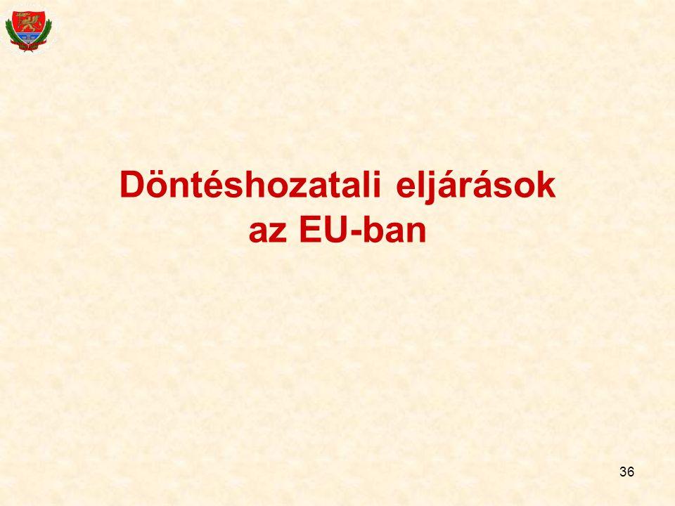 Döntéshozatali eljárások az EU-ban