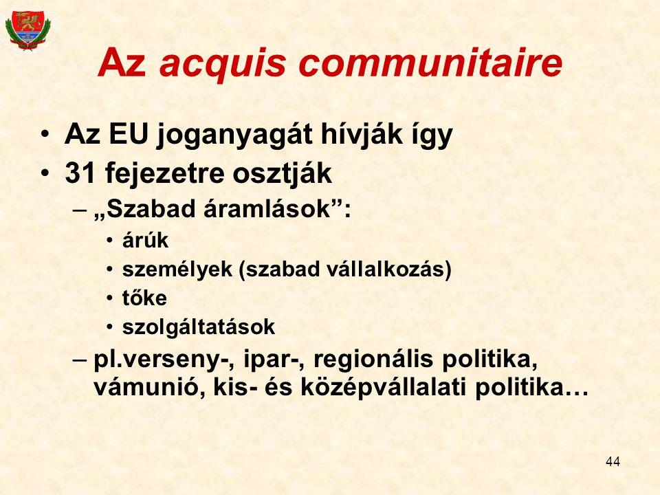 Az acquis communitaire