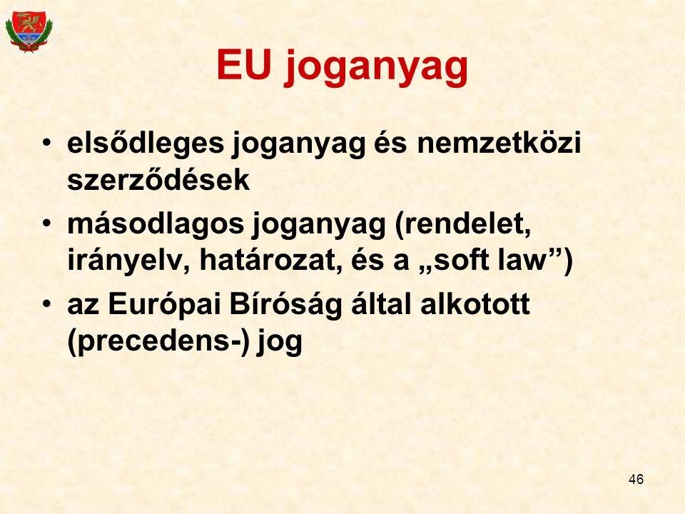 EU joganyag elsődleges joganyag és nemzetközi szerződések