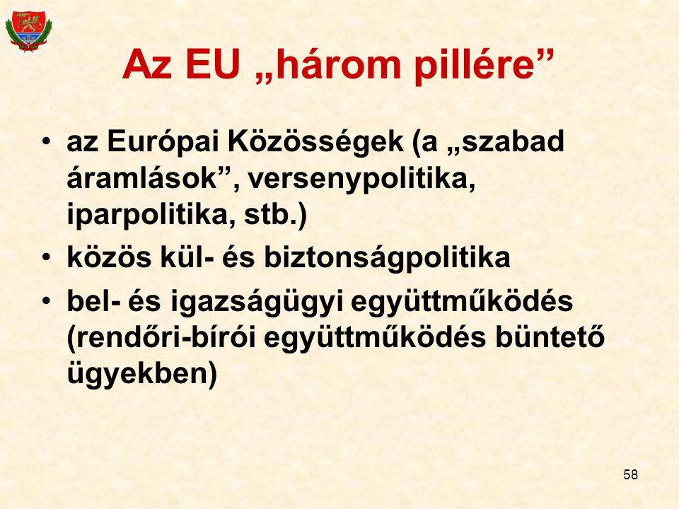 """Az EU """"három pillére az Európai Közösségek (a """"szabad áramlások , versenypolitika, iparpolitika, stb.)"""
