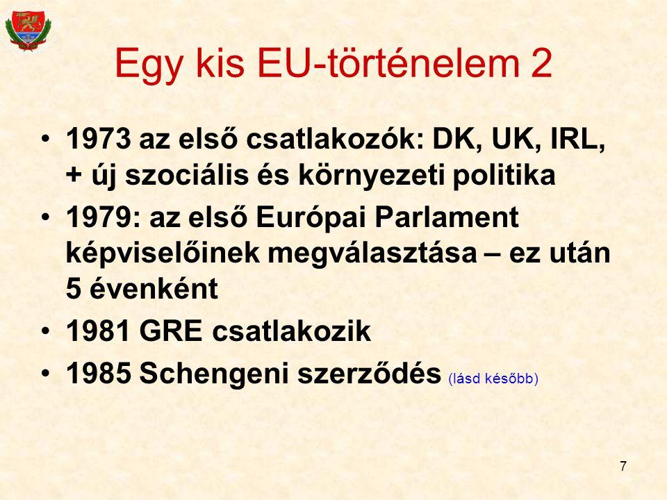 Egy kis EU-történelem 2 1973 az első csatlakozók: DK, UK, IRL, + új szociális és környezeti politika.