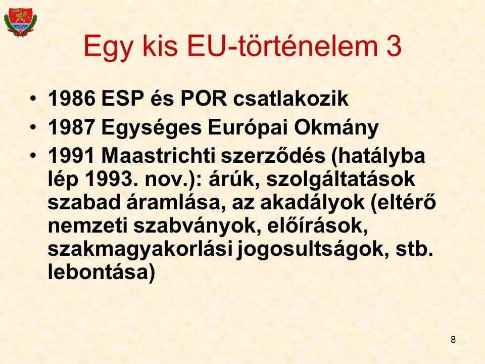 Egy kis EU-történelem 3 1986 ESP és POR csatlakozik
