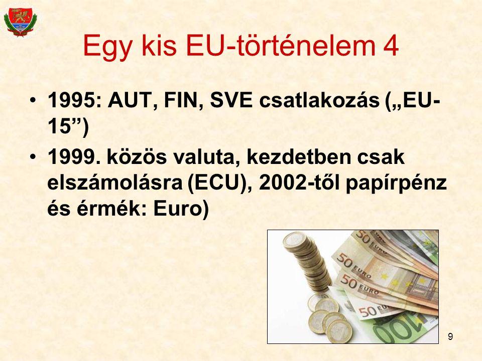 """Egy kis EU-történelem 4 1995: AUT, FIN, SVE csatlakozás (""""EU-15 )"""