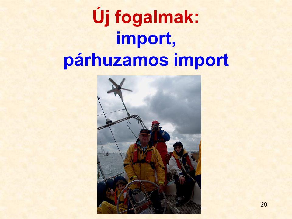 Új fogalmak: import, párhuzamos import