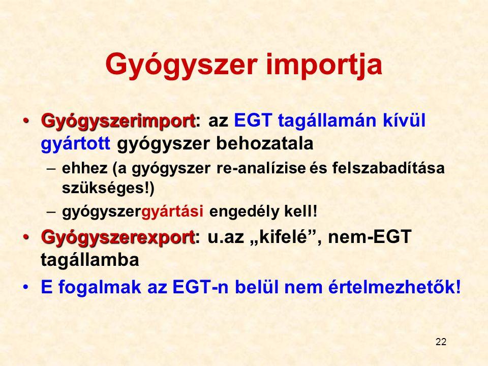 Gyógyszer importja Gyógyszerimport: az EGT tagállamán kívül gyártott gyógyszer behozatala.