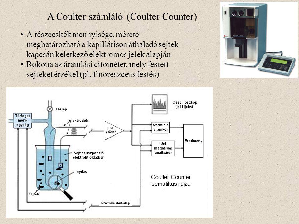 A Coulter számláló (Coulter Counter)