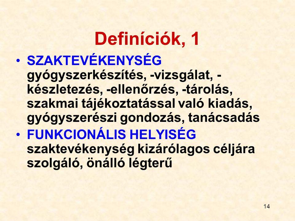Definíciók, 1