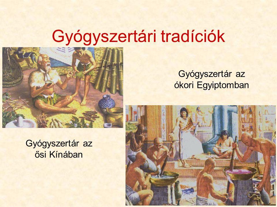 Gyógyszertári tradíciók