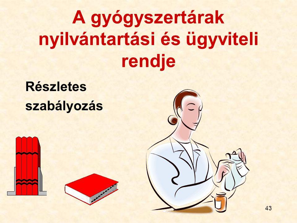 A gyógyszertárak nyilvántartási és ügyviteli rendje