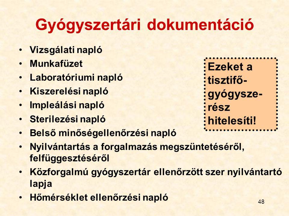 Gyógyszertári dokumentáció