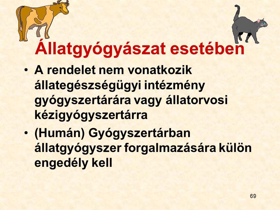 Állatgyógyászat esetében