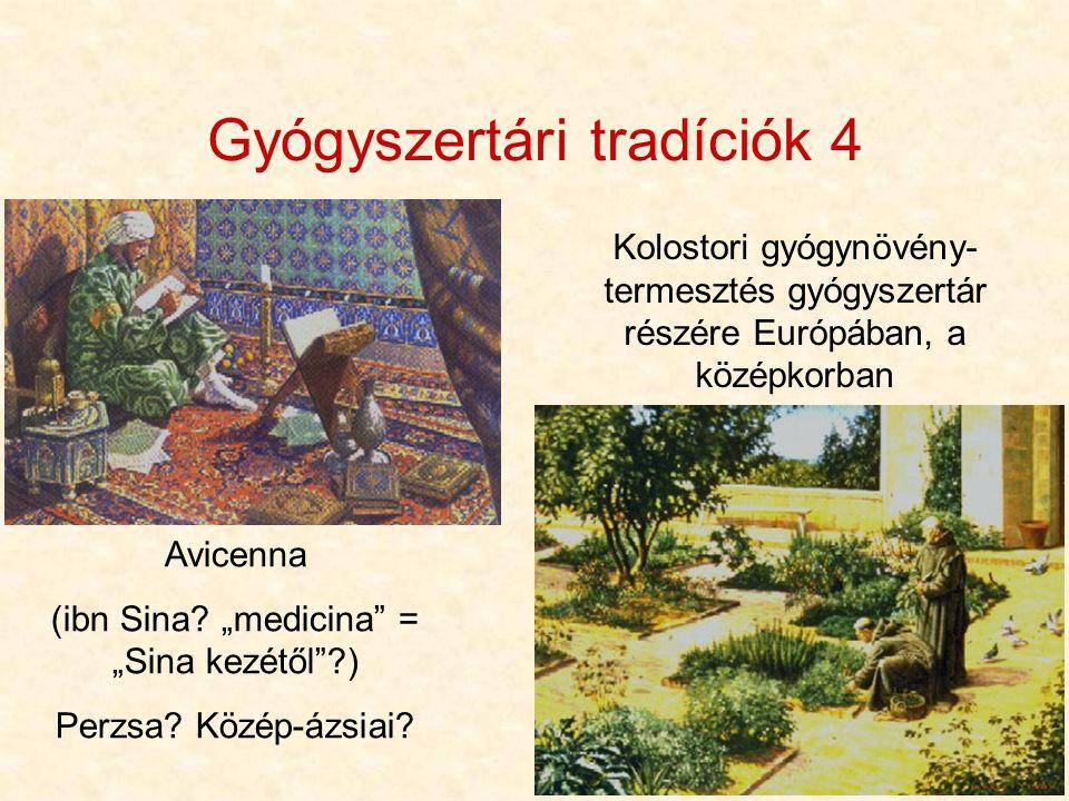 Gyógyszertári tradíciók 4