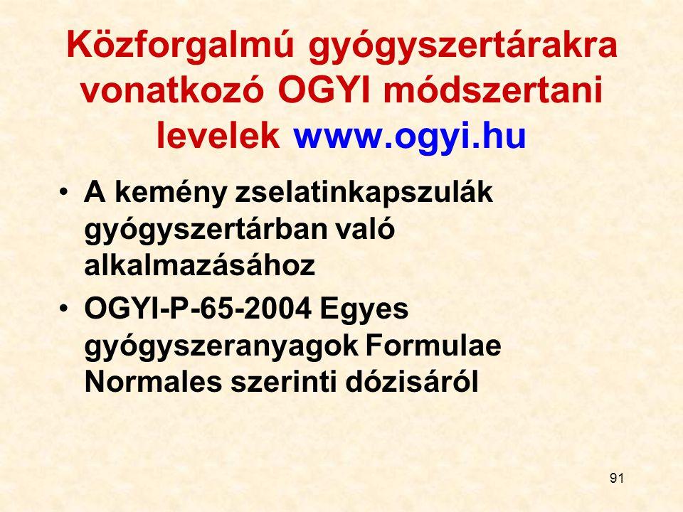 Közforgalmú gyógyszertárakra vonatkozó OGYI módszertani levelek www