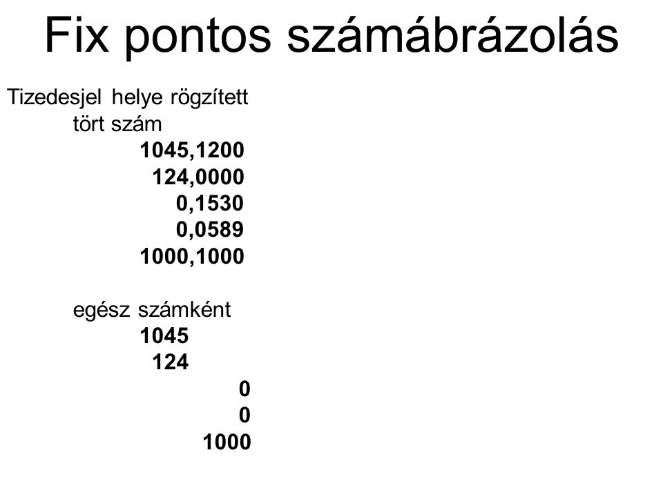 Fix pontos számábrázolás