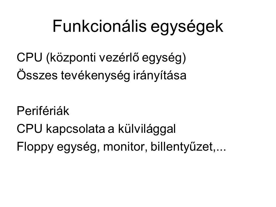 Funkcionális egységek