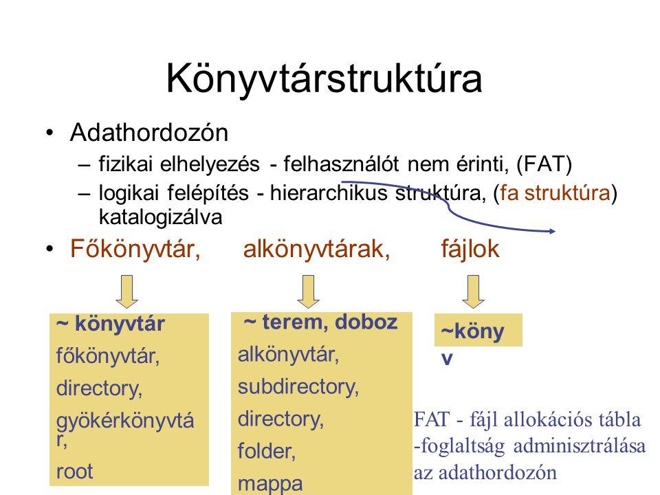 Könyvtárstruktúra Adathordozón Főkönyvtár, alkönyvtárak, fájlok