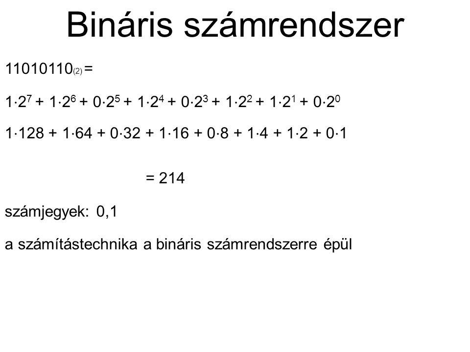 Bináris számrendszer 11010110(2) = 1⋅27 + 1⋅26 + 0⋅25 + 1⋅24 + 0⋅23 + 1⋅22 + 1⋅21 + 0⋅20. 1⋅128 + 1⋅64 + 0⋅32 + 1⋅16 + 0⋅8 + 1⋅4 + 1⋅2 + 0⋅1.