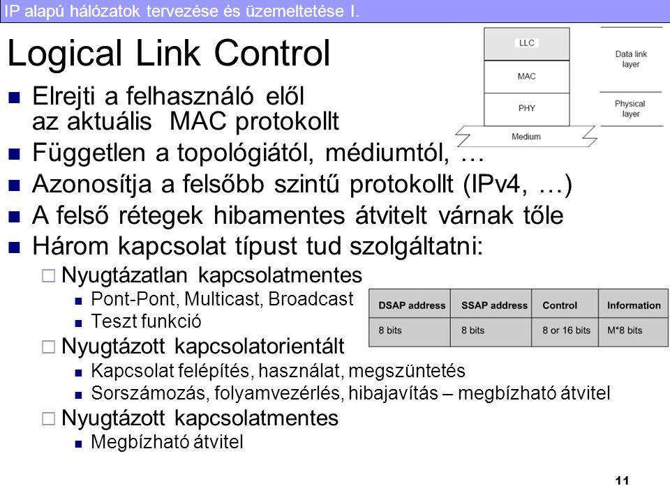 Logical Link Control Elrejti a felhasználó elől az aktuális MAC protokollt. Független a topológiától, médiumtól, …