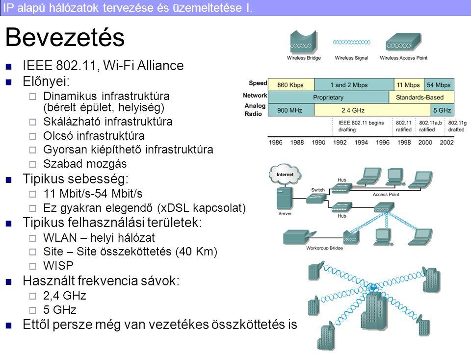 Bevezetés IEEE 802.11, Wi-Fi Alliance Előnyei: Tipikus sebesség: