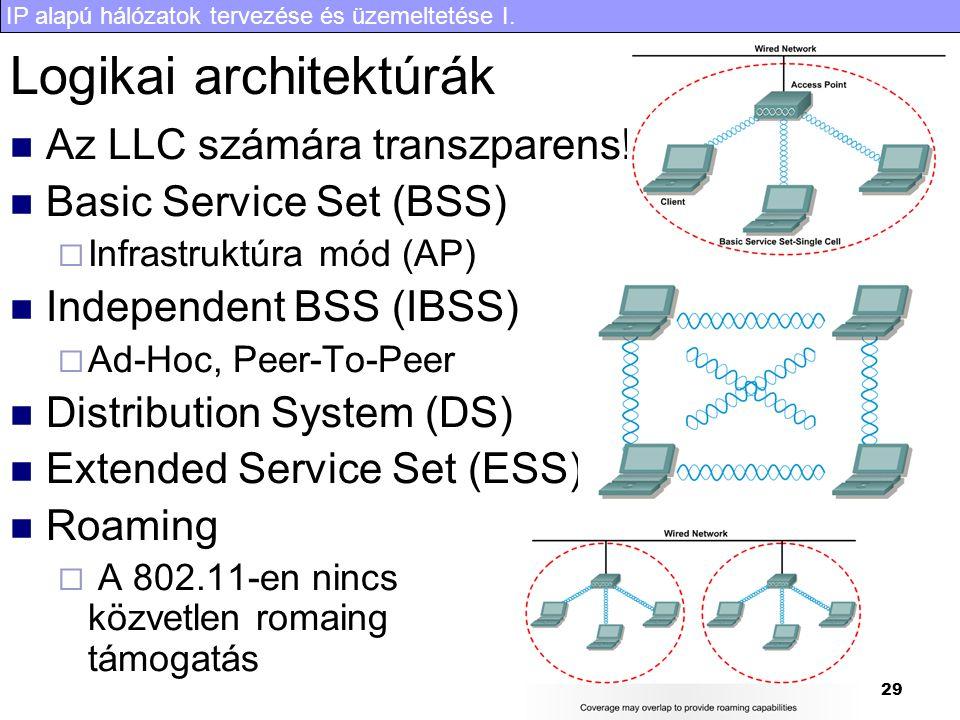 Logikai architektúrák