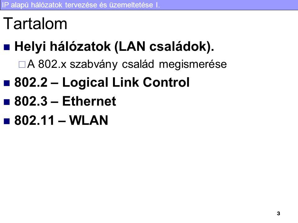 Tartalom Helyi hálózatok (LAN családok). 802.2 – Logical Link Control