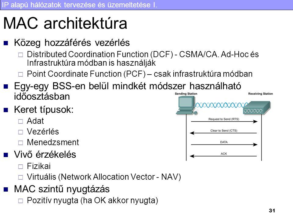 MAC architektúra Közeg hozzáférés vezérlés