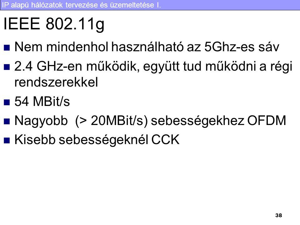 IEEE 802.11g Nem mindenhol használható az 5Ghz-es sáv