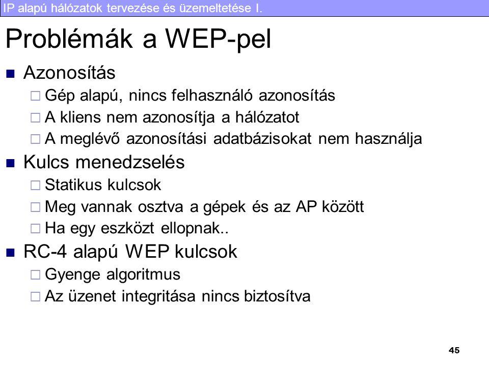 Problémák a WEP-pel Azonosítás Kulcs menedzselés