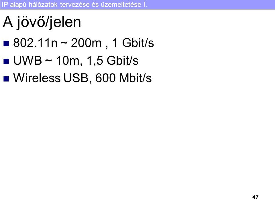 A jövő/jelen 802.11n ~ 200m , 1 Gbit/s UWB ~ 10m, 1,5 Gbit/s