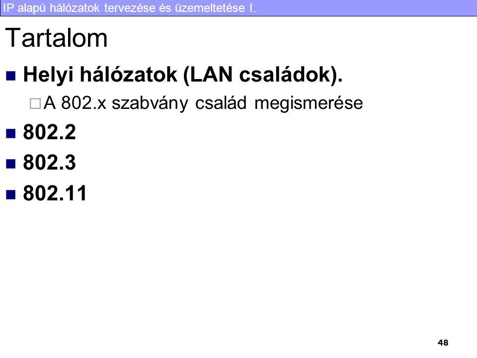 Tartalom Helyi hálózatok (LAN családok). 802.2 802.3 802.11