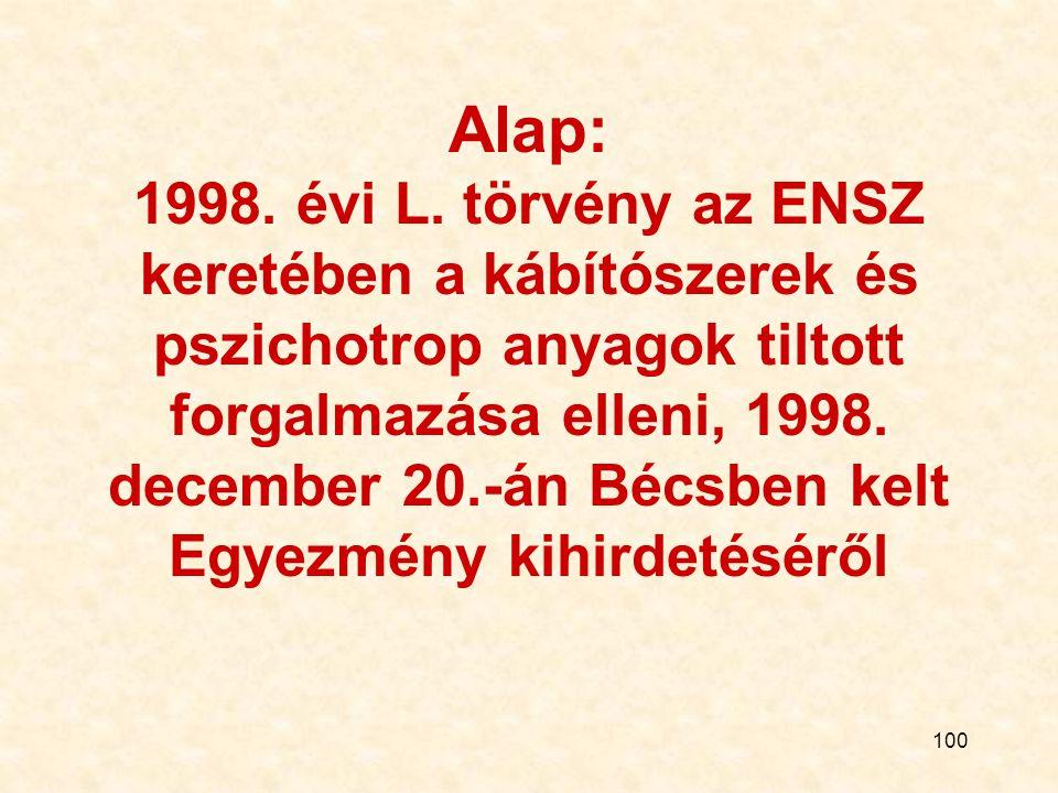 Alap: 1998. évi L.