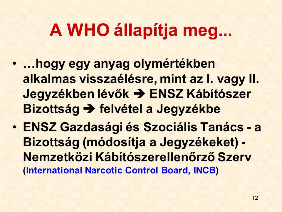 A WHO állapítja meg...