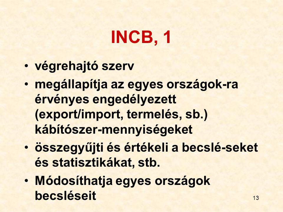 INCB, 1 végrehajtó szerv. megállapítja az egyes országok-ra érvényes engedélyezett (export/import, termelés, sb.) kábítószer-mennyiségeket.