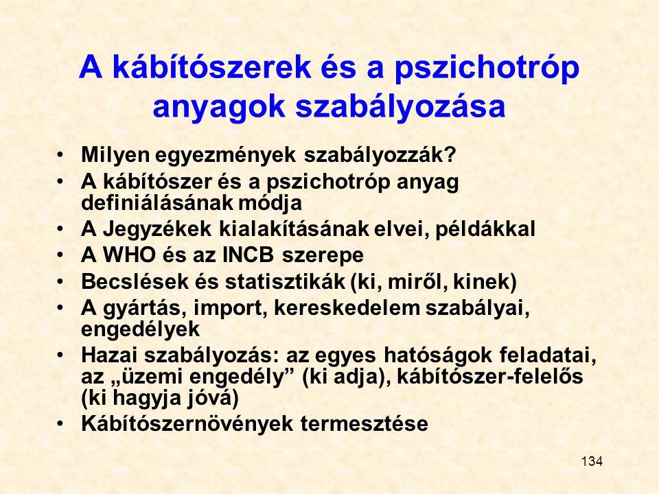 A kábítószerek és a pszichotróp anyagok szabályozása