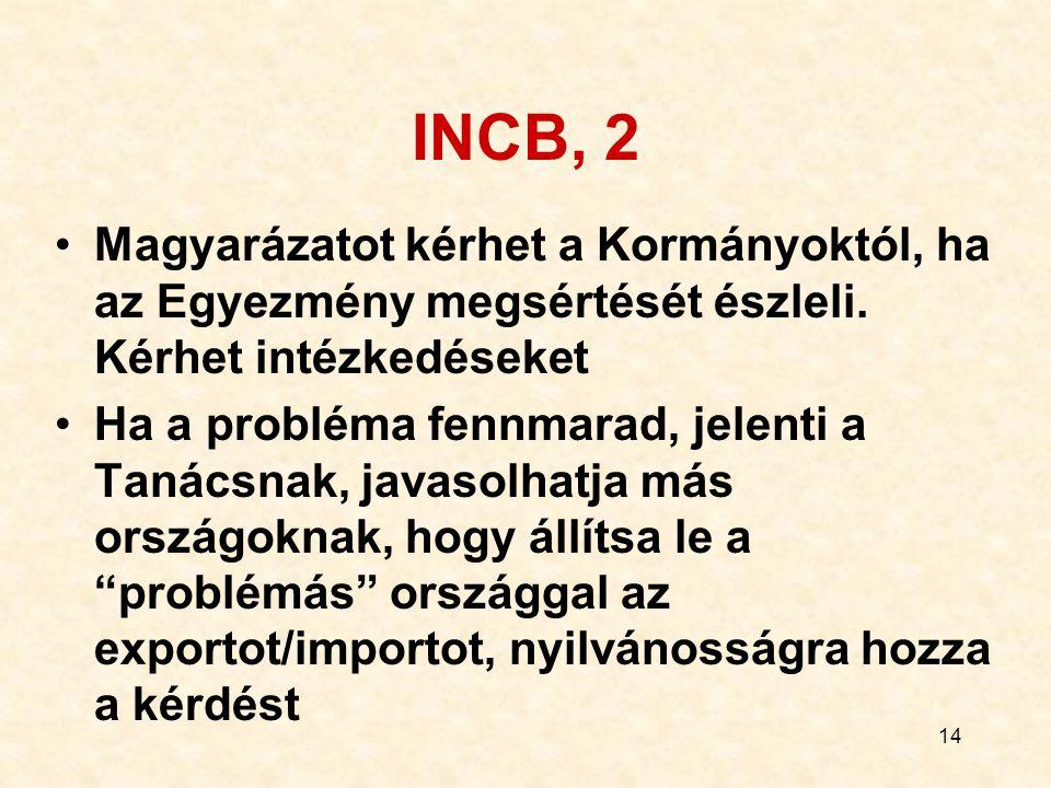 INCB, 2 Magyarázatot kérhet a Kormányoktól, ha az Egyezmény megsértését észleli. Kérhet intézkedéseket.