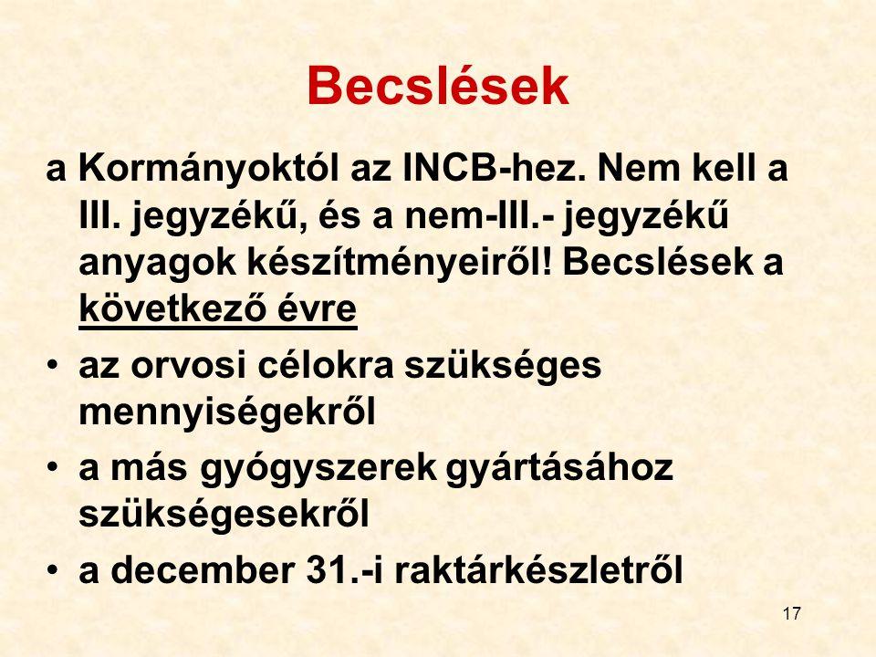 Becslések a Kormányoktól az INCB-hez. Nem kell a III. jegyzékű, és a nem-III.- jegyzékű anyagok készítményeiről! Becslések a következő évre.