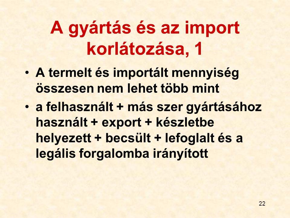 A gyártás és az import korlátozása, 1