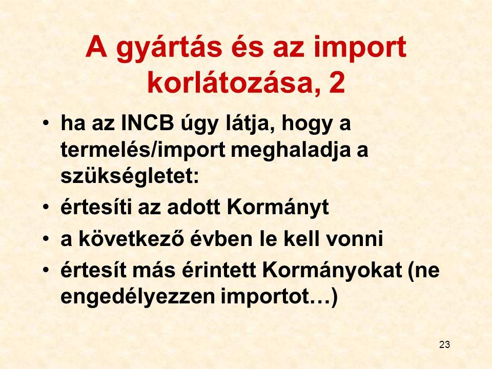 A gyártás és az import korlátozása, 2