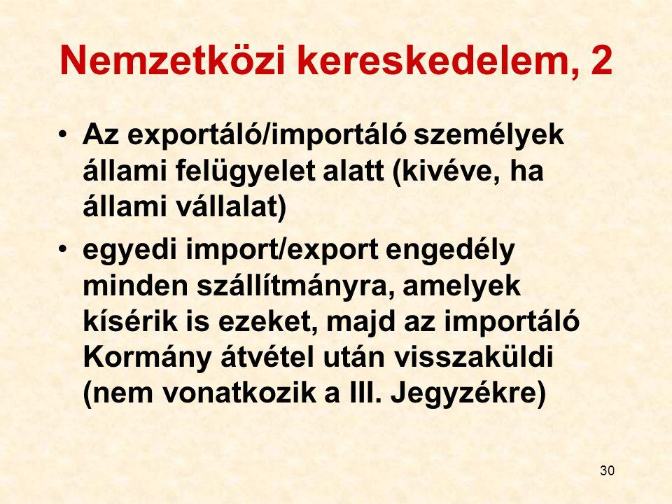 Nemzetközi kereskedelem, 2