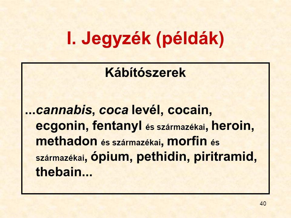 I. Jegyzék (példák) Kábítószerek